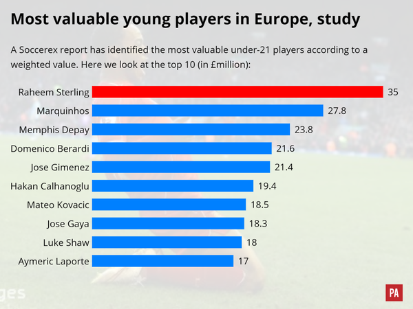 young-players