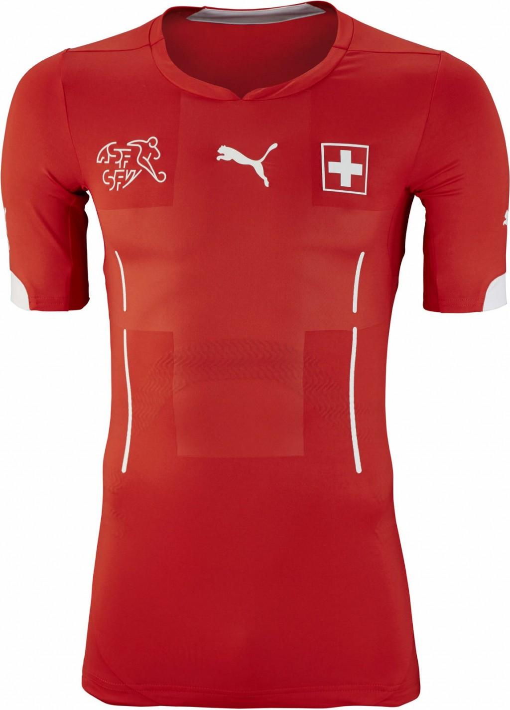 switzerland-kit