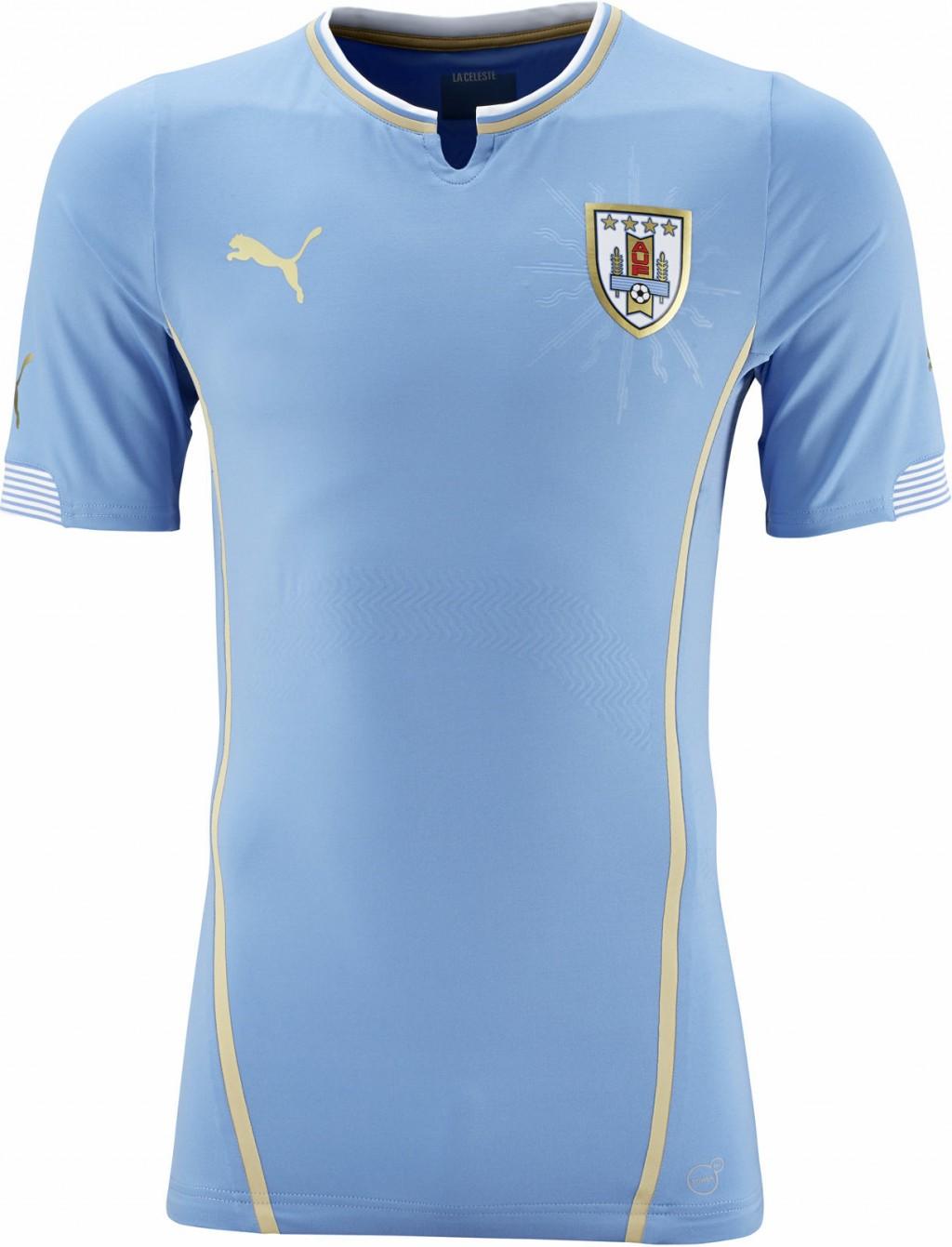 uruguay-kit